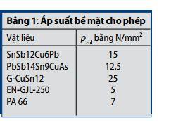 ap-xuat-be-mat-chophep
