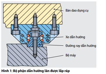 bo-phan-dan-huong-lan-duoc-1