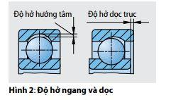 do-ho-ngang-va-doc