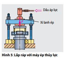 lap-rap-may-thep