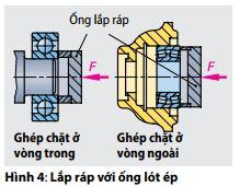 lap-rap-ong