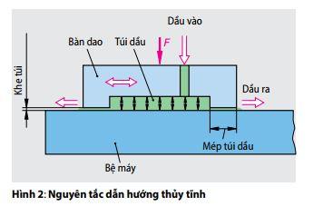 nguyen-tac-dan-huong-thuy-tinh