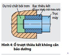 o-truot-thieu-ket0khong-can-bao-duogn