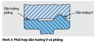 phoi-hop-huong-dan-1