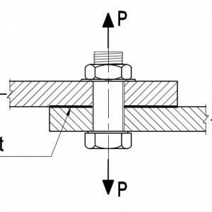 Cấp độ bền cho bulông và đai ốc