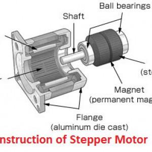 Phải hiểu về động cơ bước (Step motor)