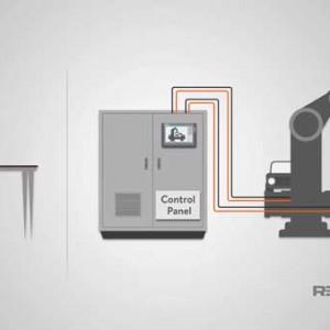Tủ điện công nghiệp (kiến thức bắt buộc phải biết)