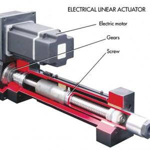 Cơ cấu chấp hành khí nén, thủy lực và điện – Tự động hoá