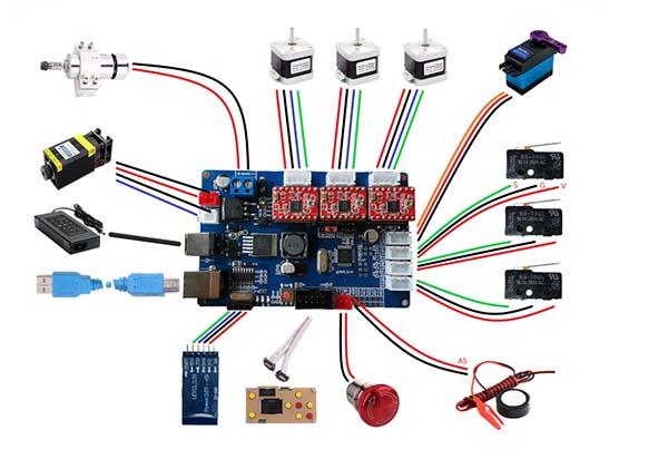 kết nối thiết bị trong mạch GRBL