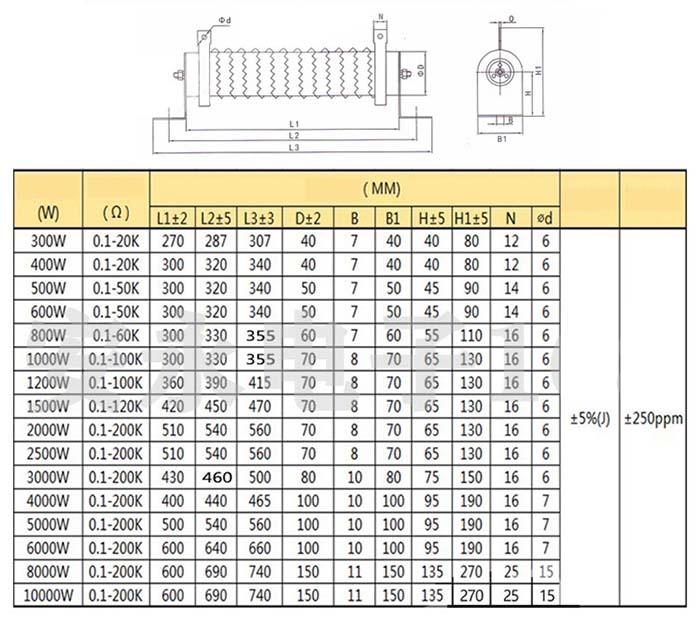 Bảng thông số kích thước điện trở sứ