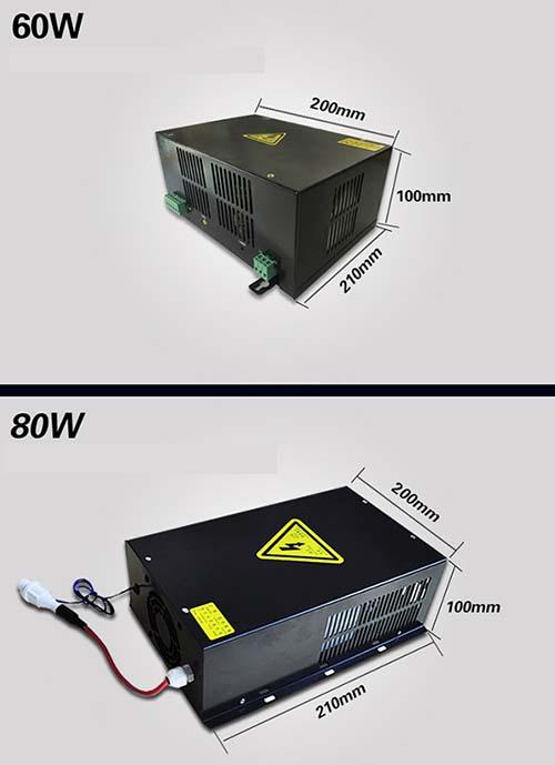 kích thước hộp nguồn