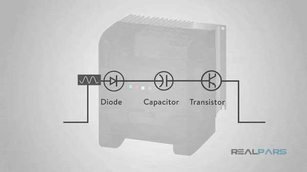nguyên lý hoạt động của VFD