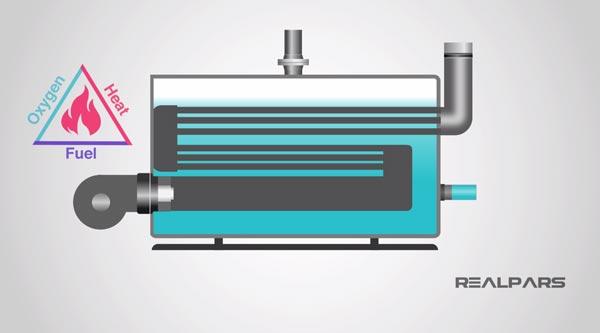 nhiên liệu đốt boiler