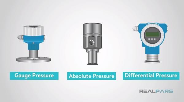 cảm biến đo áp suất công nghiệp