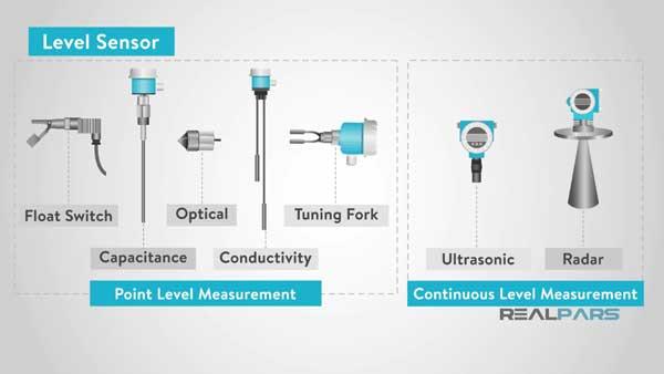 các loại cảm biến đo mức
