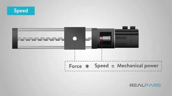 công suất động cơ