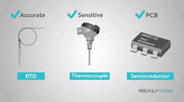 lựa chọn cảm biến đo nhiệt độ